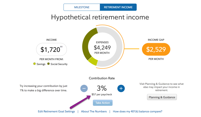 Hypothetical Retirement Income March 2018